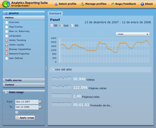 Captura de la pantalla principal de Analytics Reporting Suite