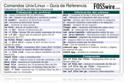 captura del listado de comandos para Linux/unix