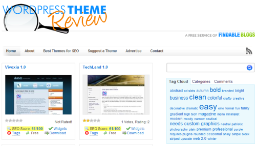 Captura patalla principal WordPress Theme Review