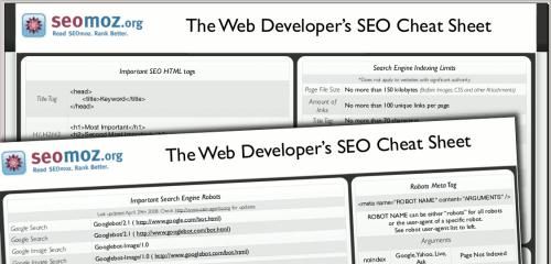 Hoja de ayuda rápida para desarrollo web + seo