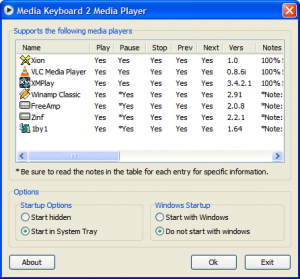 Multimedia Keyboard 2 Media Player - Interfaz