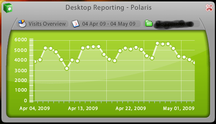 polaris-desktop-reporting Polaris - Google Analytics desde el escritorio