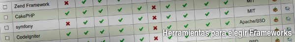 Herramientas-para-elegir-el-Frameworks