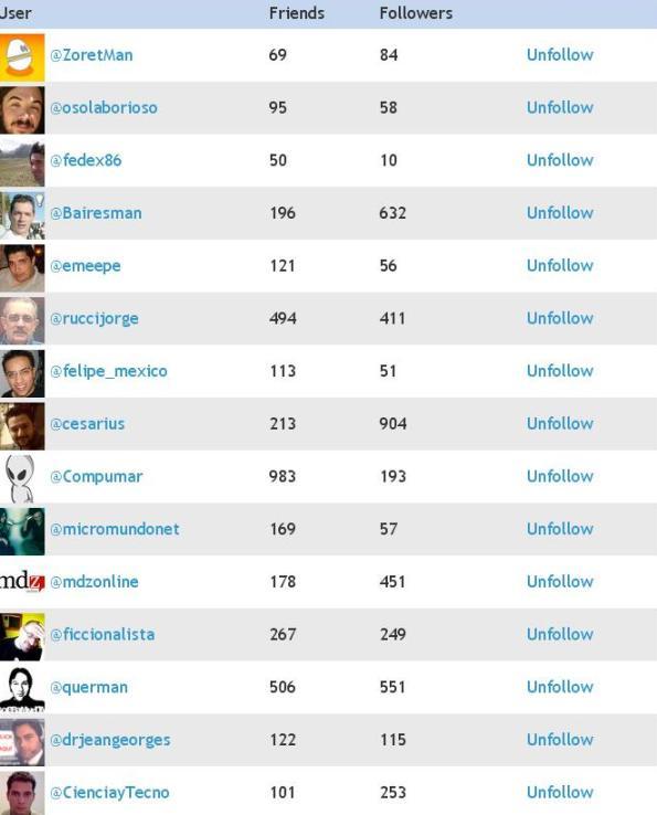 2-JustUnfollow-quienes-no-te-siguen JustUnfollow: Sepan qué usuarios de Twitter que ustedes siguen no los siguen