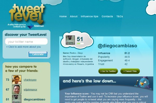 TweetLevel