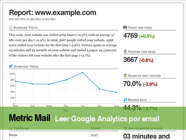 Mail Metric