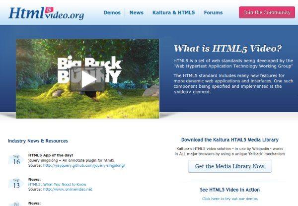 HTML5Video
