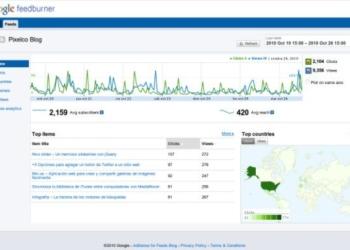 Google Feedburner Stats