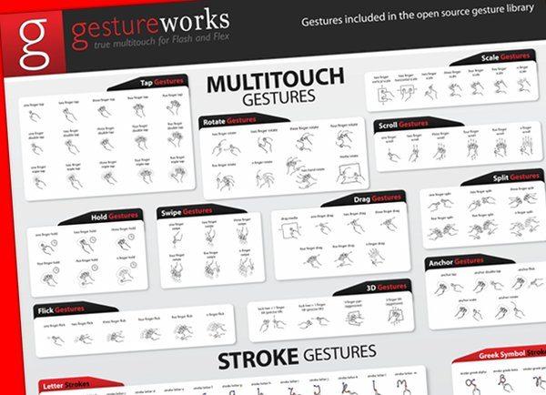 Gesture Work - iconos para interfaces