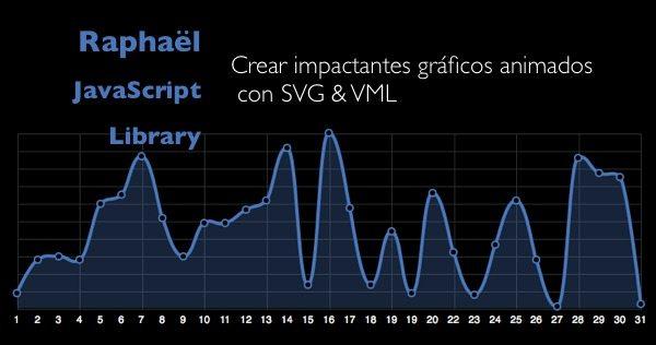 Raphael - biblioteca Javascript