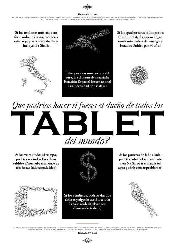 Tablets - estadísticas