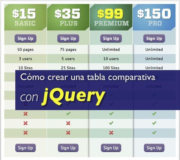 Cómo crear una tabla comparativa con jQuery