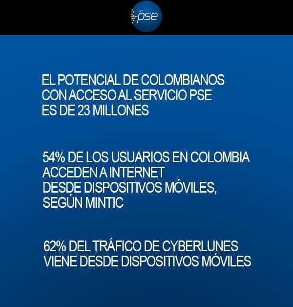 PSE Móvil - Infografía
