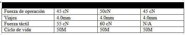 Especificaciones del interruptor Cherry MX