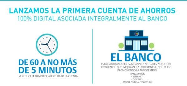 Cuenta de ahorros digital - Lab-digital-dbd