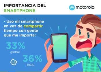Motorola Phone-Life Balance - Importancia del smartphone - Motorola