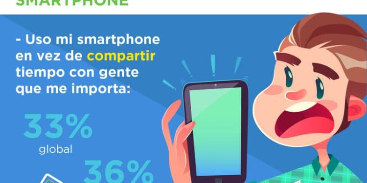 Motorola Phone Life Balance - Importancia del smartphone - Motorola