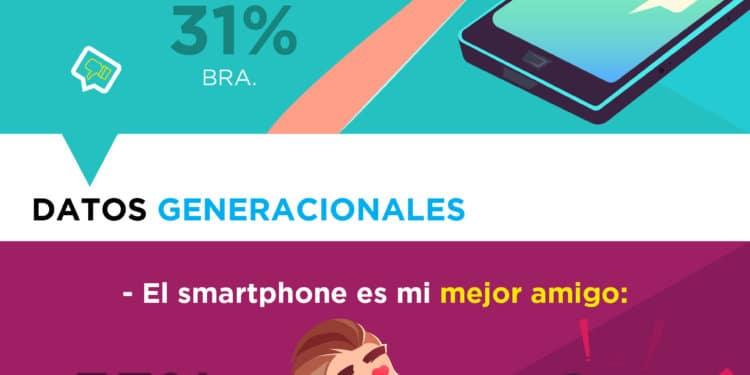 Motorola Phone Life Balance - Infografía - Estudio de Motorola alerta sobre nuestra relación con los smartphones
