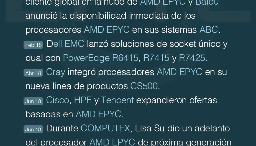 AMD EPYC One Year - Infografía